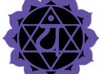 Ajna-sixième chakra