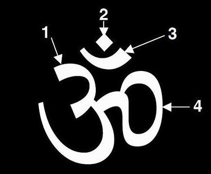 bindu shri yantra signification
