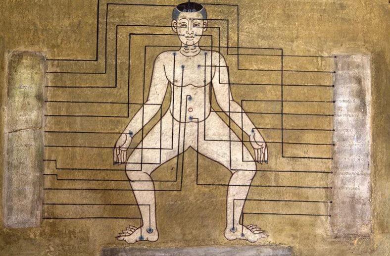 Nuad Thao Réflexologie plantaire Massage des Pieds