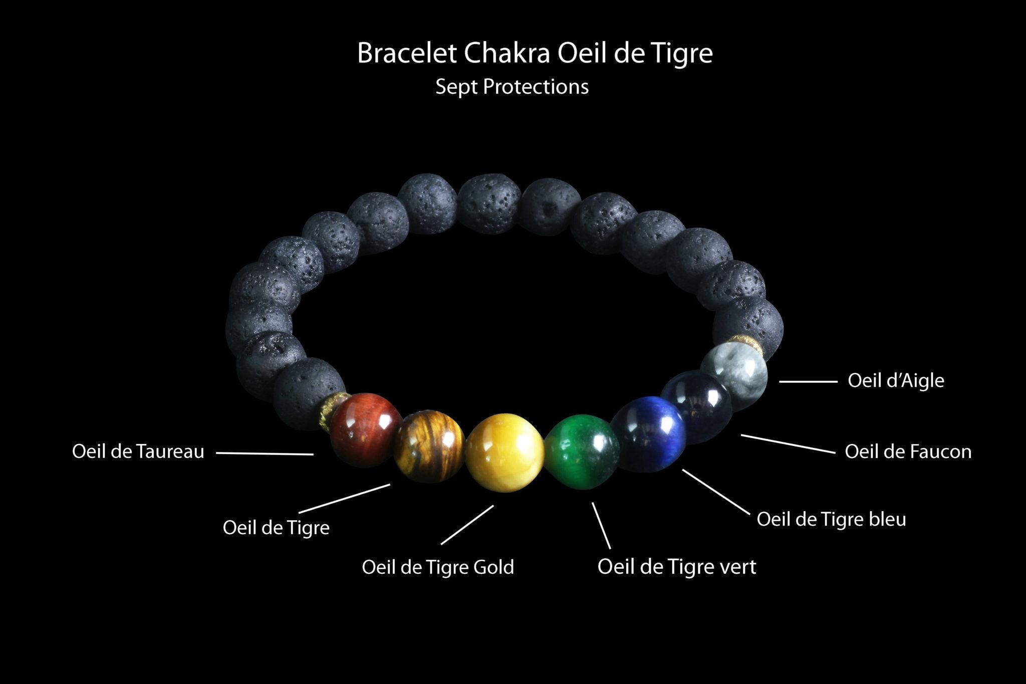 bracelet chakra oeil d aigle